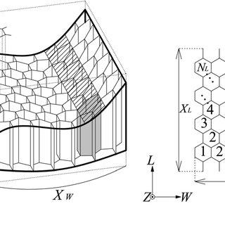 Concept of kirigami honeycomb core. (a) Basic folding