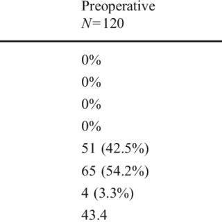 (PDF) Surgical Treatment of Morbid Obesity: Mid-term