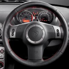 Steering Wheel Diagram E38 Seat Wiring Proton Saga Flx S Download Scientific