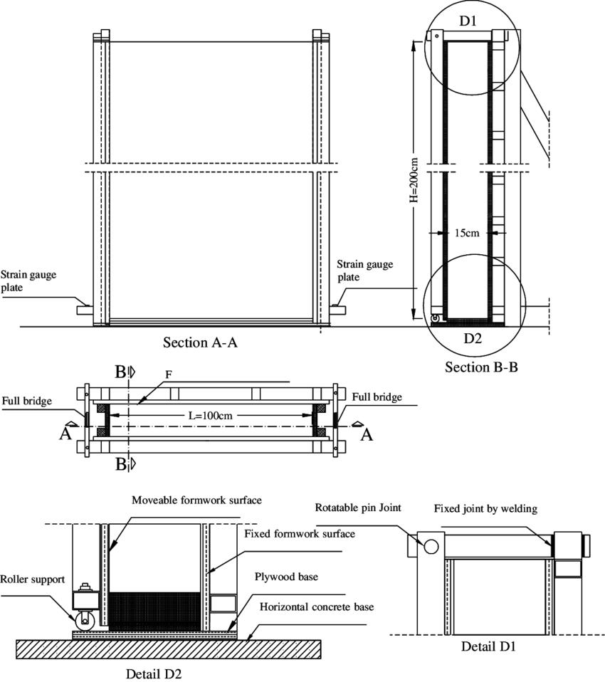 medium resolution of project of formwork