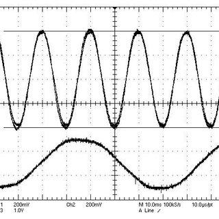 (PDF) Grid synchronization of doubly fed induction
