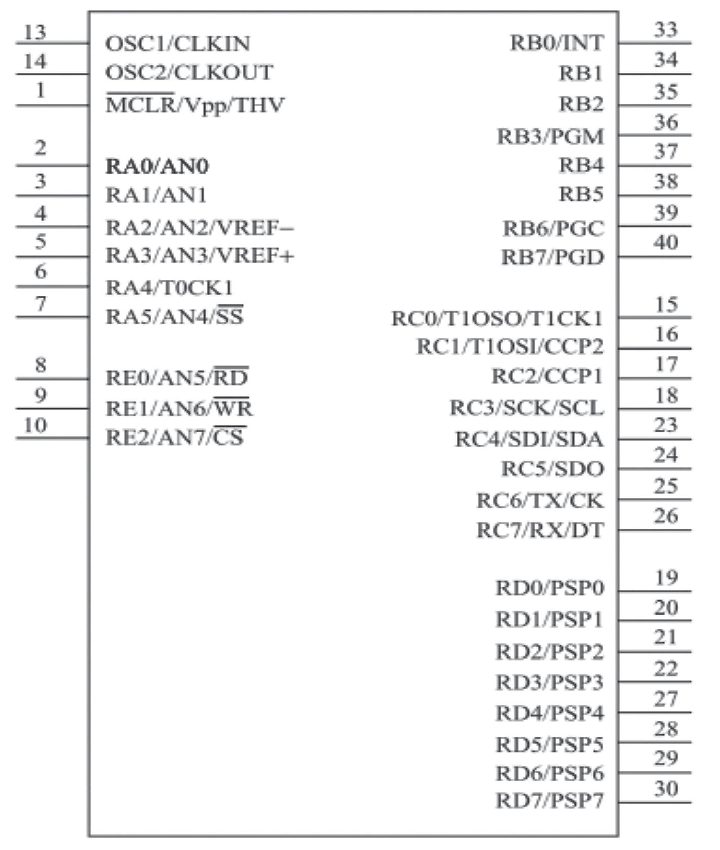 Circuit diagram for the control system of the processing