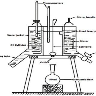 (PDF) An Experimental Analysis of Brake Efficiency Using