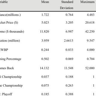 (PDF) Life-Cycle Demand for Major League Baseball