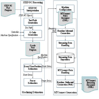 A Service-Oriented Architecture for Big Data-Driven KMSs