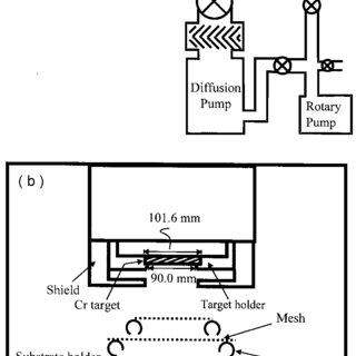 B Amp Lighting TV Lighting Wiring Diagram ~ Odicis