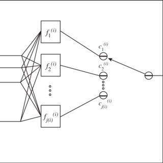 (PDF) Probabilistic Boolean Networks: A Rule-Based