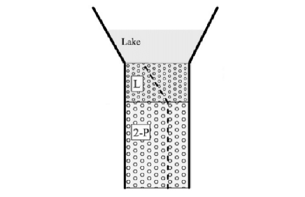 Schematic diagram of a 1-D heat pipe model (Modified from