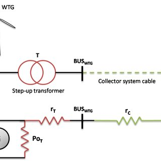Single line diagram of a circuit and the power evacuation