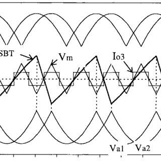 Vector diagram of the extended delta transformer