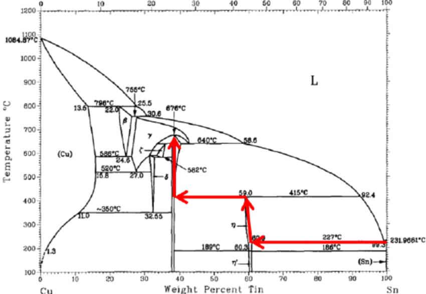 Vw Beetle Engine Tin Diagram. Images. Auto Fuse Box Diagram