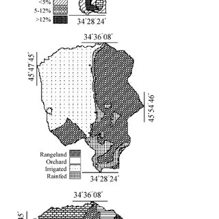 (PDF) Land Use Optimization of Watershed for Soil Erosion
