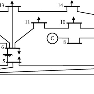 (PDF) Application of TCSC to improve total transmission
