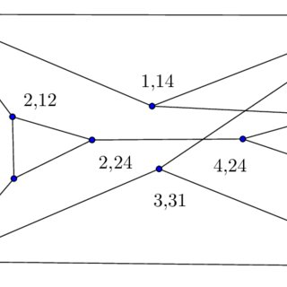 (PDF) Cayley properties of the line graphs induced by