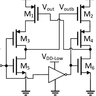 Schematic diagram of the level shifter circuits