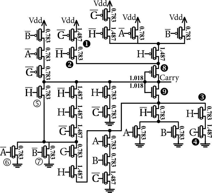 transistor level scheme of the carry generator unit
