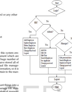 The system flow chart of designed also download scientific rh researchgate