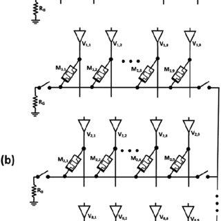 Sneak path in a memristive crossbar. (a) Example sneak