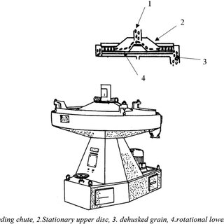 (PDF) Rice Milling Technology to Produce Brown Rice