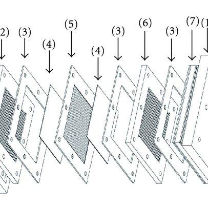 (PDF) A Review of Metallic Bipolar Plates for Proton