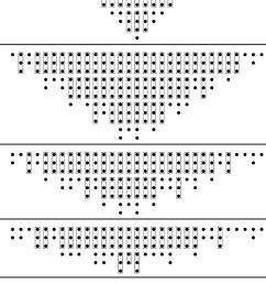 dot diagram of 16 x 16 rcw multiplier [ 850 x 1475 Pixel ]