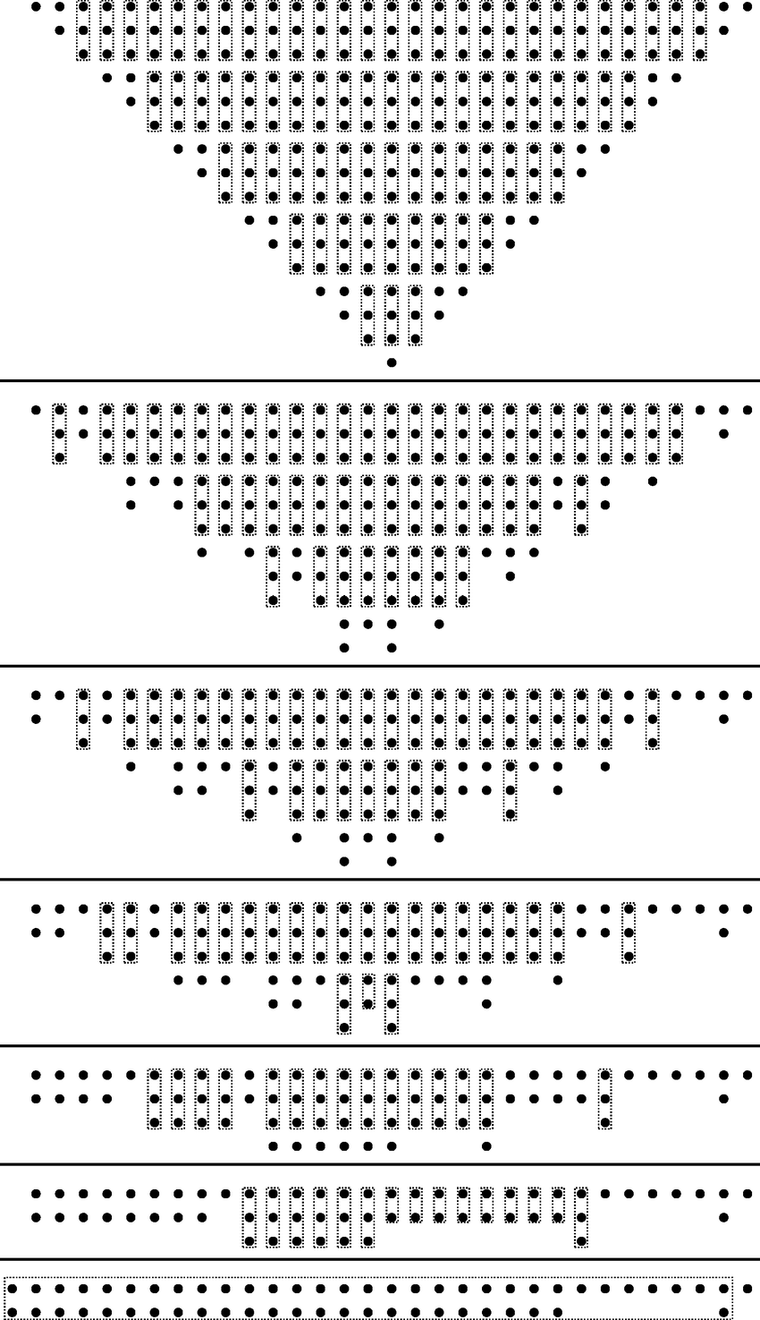 hight resolution of dot diagram of 16 x 16 rcw multiplier