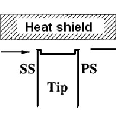 (PDF) Thermal Validation of a Heat Shield Surface for a