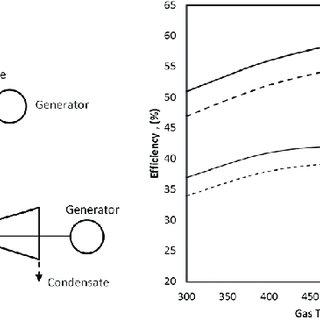 (PDF) Basic Aspects of Gas Turbine Heat Transfer