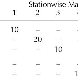 (PDF) A Mini-OSCE for Formative Assessment of Diagnostic