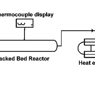 (PDF) Conversion of the Acetone−Butanol−Ethanol (ABE