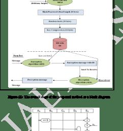 Sha1 Block Diagram - element under hood fuse box 07 wiring