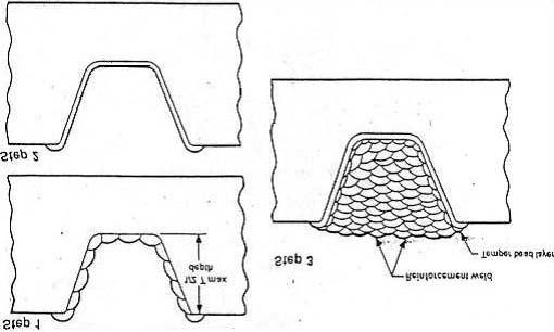 Temper-bead weld repair and weld temper-bead reinforcement