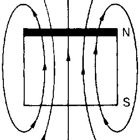 1 The four states of matter; plasma is sometimes referred