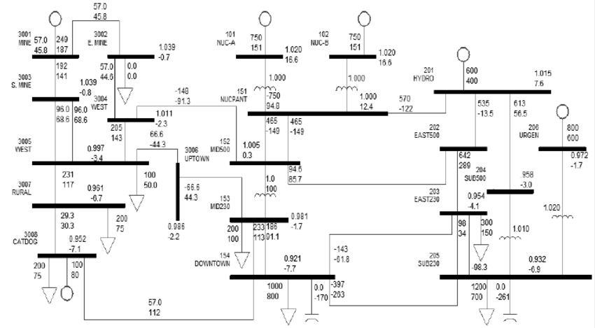 Single line diagram of 5-machine 22-bus test system with a