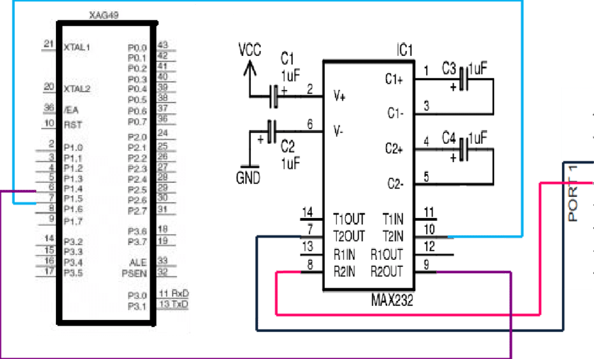 GPS modem connection on microcontroller (SCHEMATIC DIAGRAM