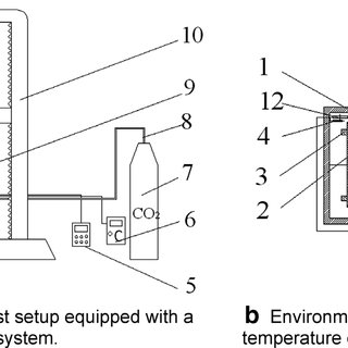 Schematic of the static bending test system for measuring