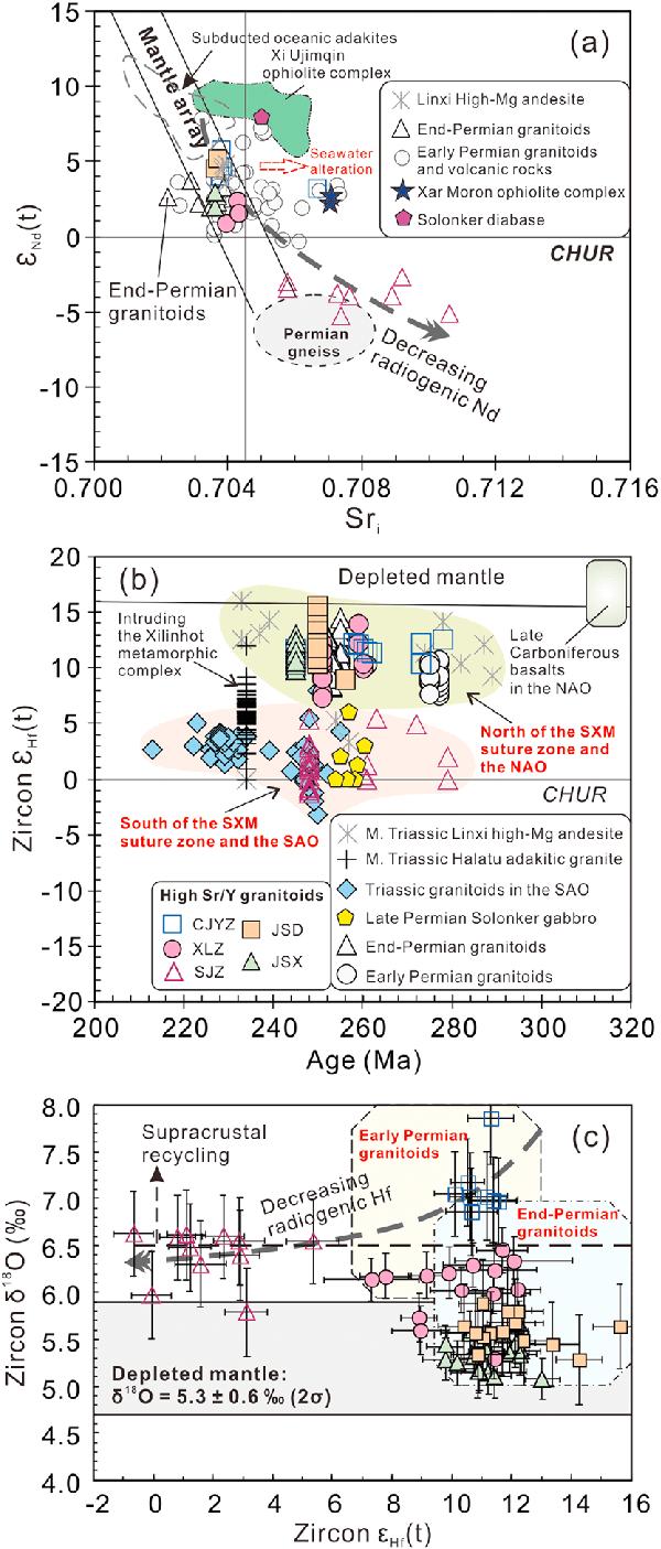 hight resolution of  a nd t versus sr i diagram for high sr
