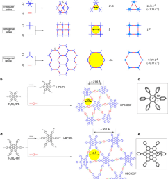 design of topology diagrams and synthesis of trigonal cofs a topology diagrams for cofs and their pore size and column density  [ 850 x 994 Pixel ]