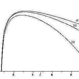 (PDF) Electrohydrodynamic stability of couple stress fluid
