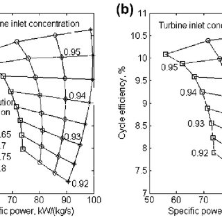 (PDF) Design and modeling of low temperature solar thermal