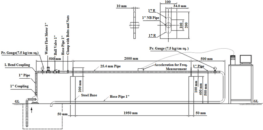 Schematic diagram of guided-guided piping support