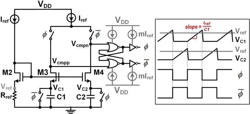 Single-phase current-mode relaxation oscillator and timing