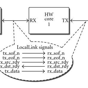 Block diagram of the performance monitor infrastructure