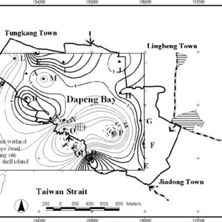 Tree diagram from cluster analysis in Dapeng Bay and