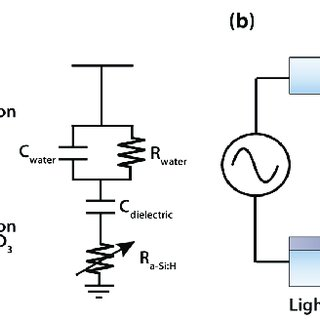 (PDF) AN INTEGRATED PLATFORM FOR LIGHT-INDUCED DIELECTRO