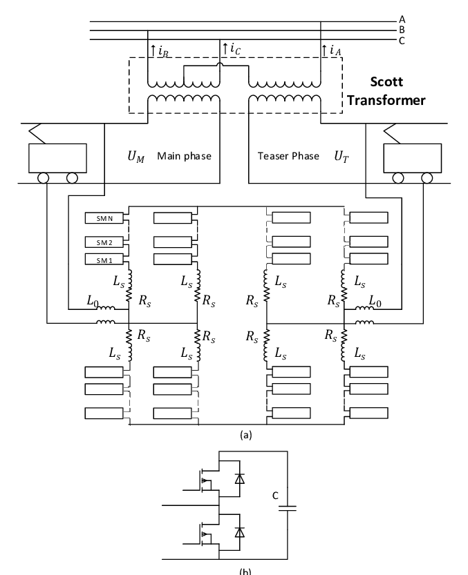 (a) Circuit configuration, and (b) submodule structure of