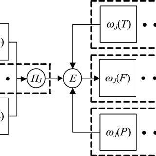 Reconstructions by the proposed algorithm for three closed