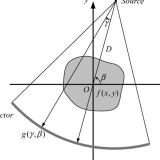 (PDF) Beam hardening correction for fan-beam CT imaging
