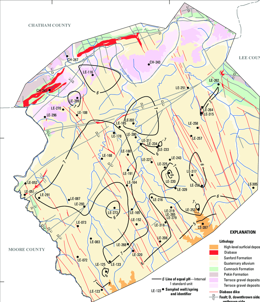 hight resolution of distribution of field ph values measured in well and spring water sampled in the study area