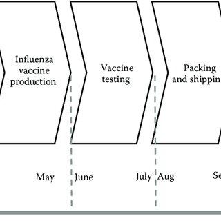 (PDF) Chapter 11 Health Care Analytics and Big Data